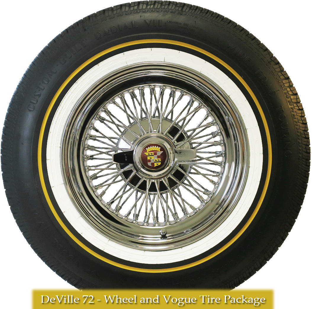 Wire Wheels And Tires - WIRE Center •